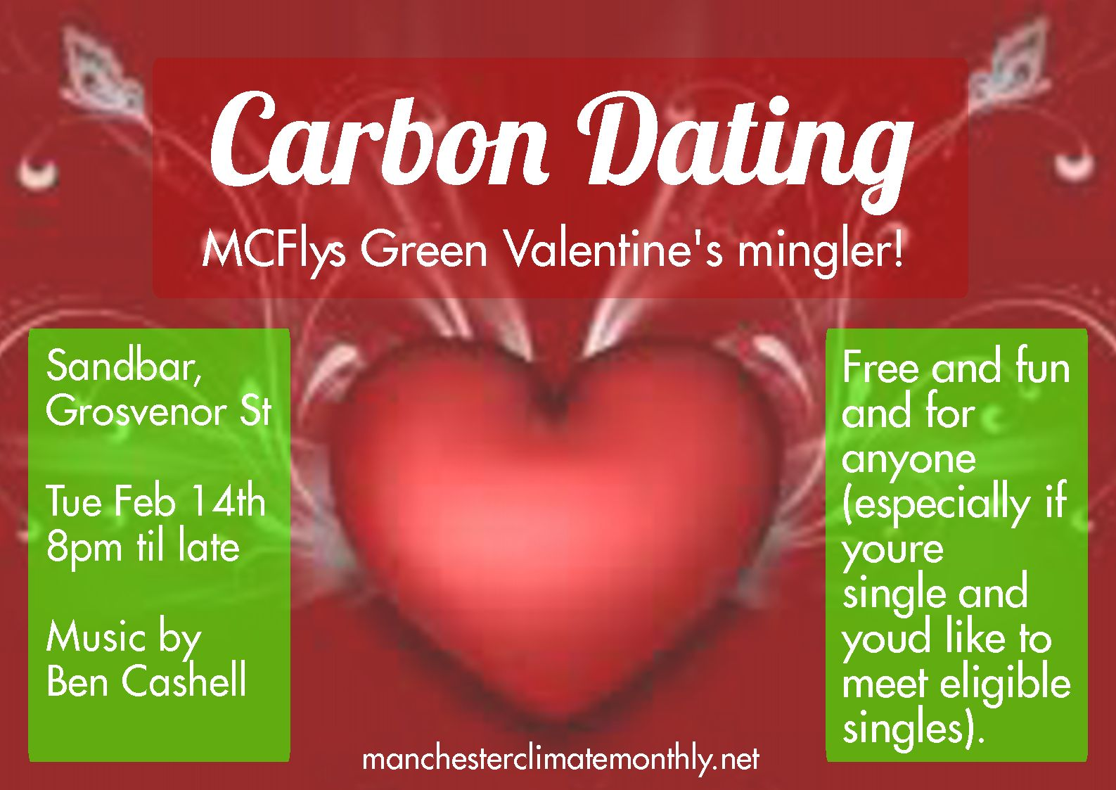 Interesting carbon dating