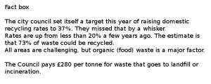 recyclingfactbox