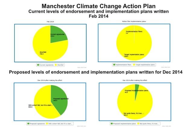 mcr climate plan-page001