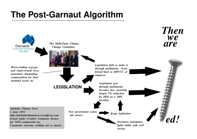 postgarnaut-algorithm-page11