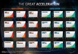 greatacceleration