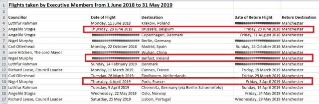 flights of exec